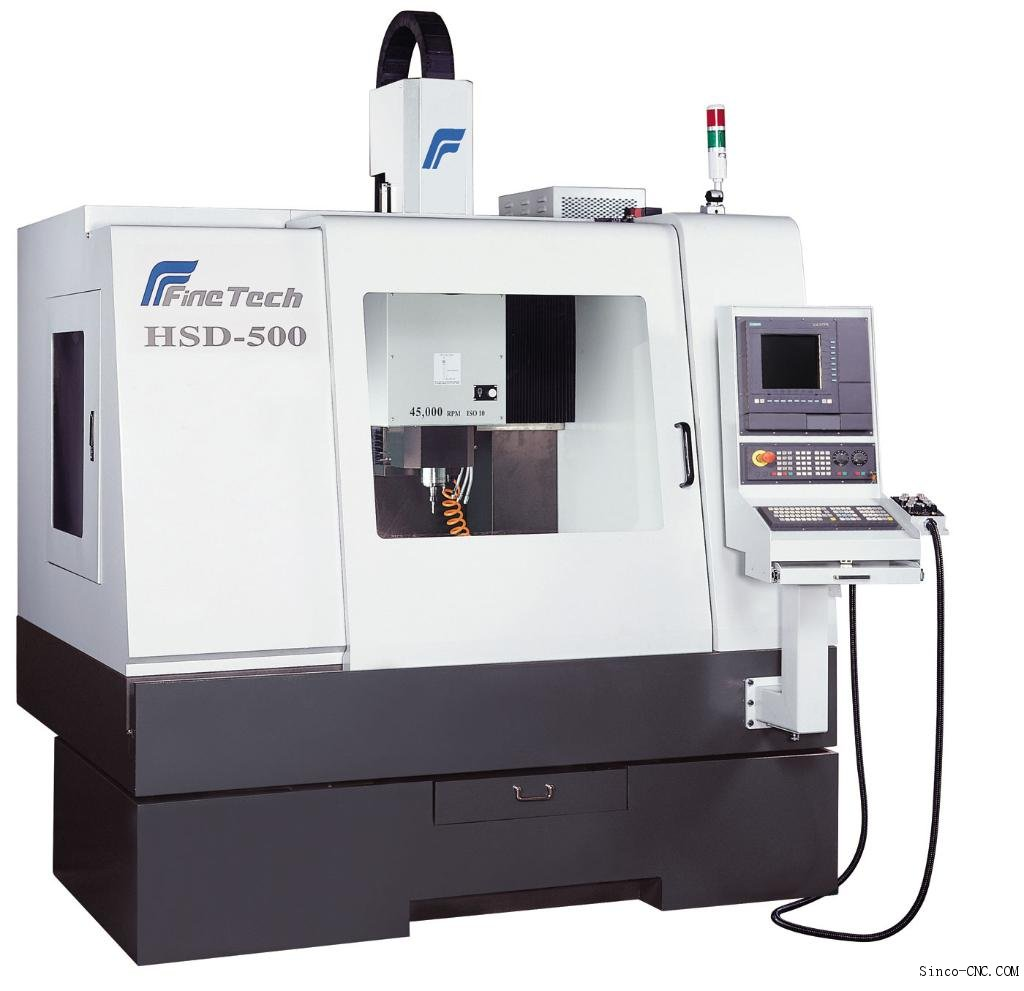 Technologies of Sinco cnc