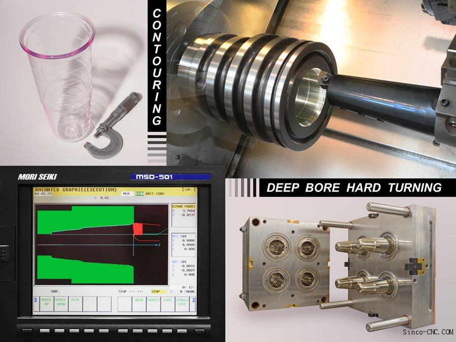 Quick review of Facility in Sinco cnc