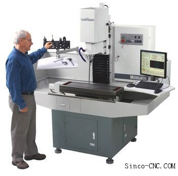 CNC Machine Tool two major national projects approved